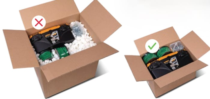 Neopost Brings Automated Answer For Profitable Packaging To UK.