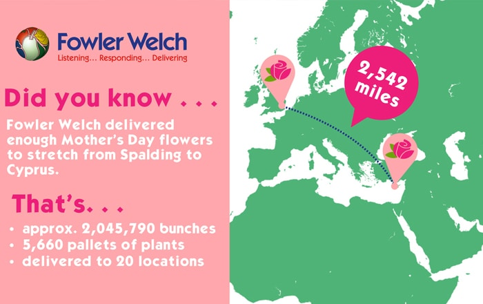 Fowler Welch Puts Mother's Day In Full Bloom.